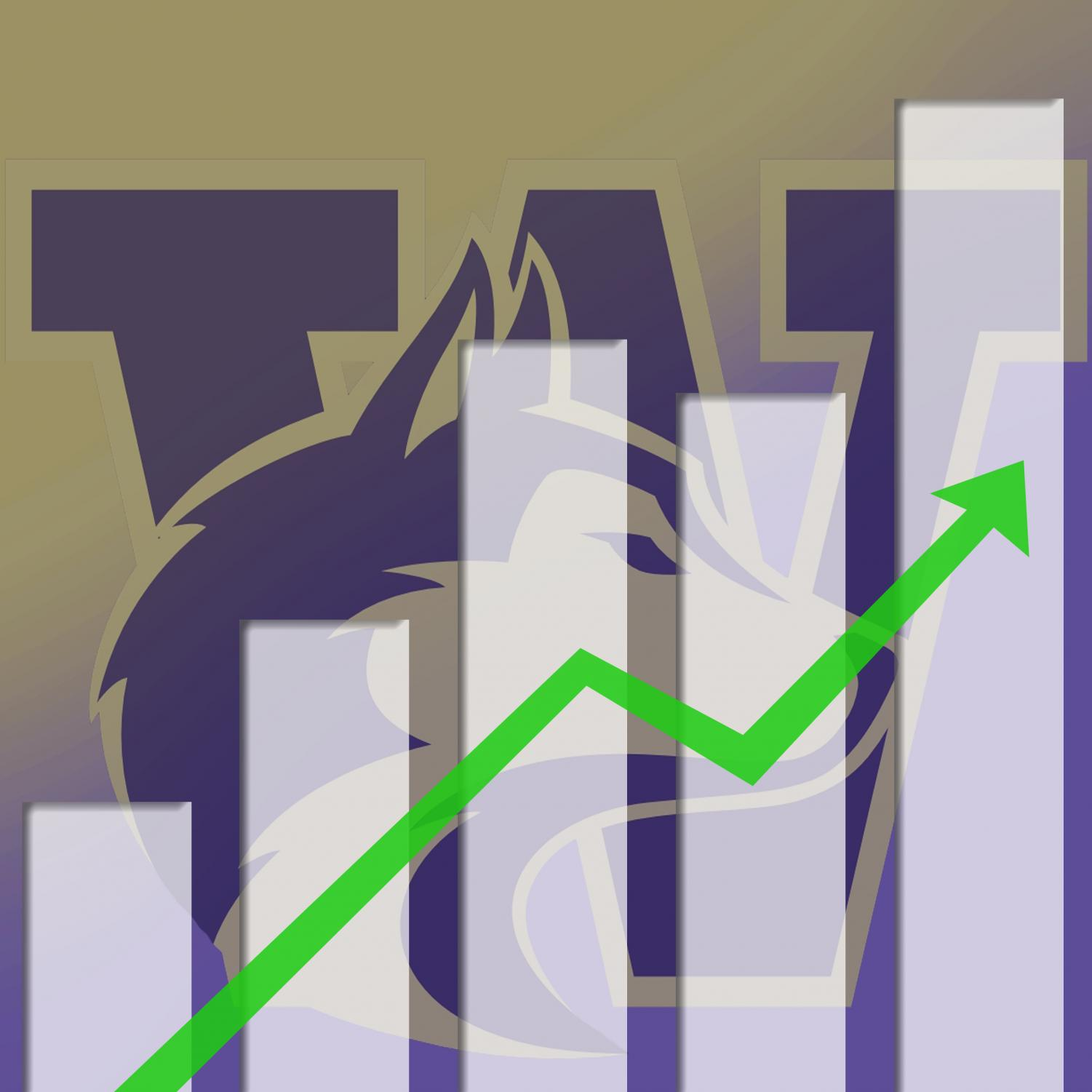 UPWARD TREND: While this season is over for the huskies the team is likely to perform even better in the following years and continue to improve.