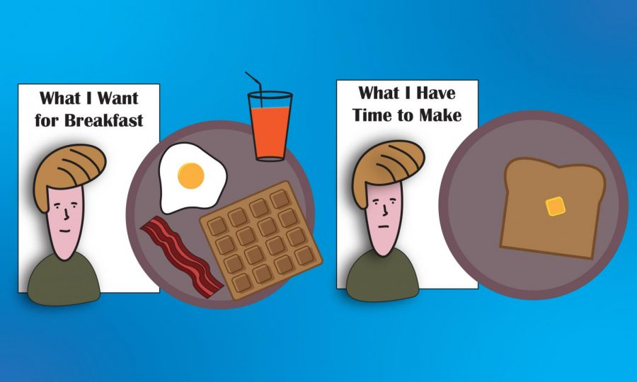 Time Crunch Breakfast
