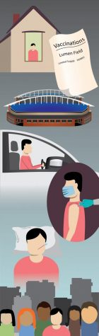 Getting the COVID Vaccine